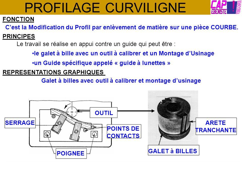 PROFILAGE CURVILIGNE FONCTION