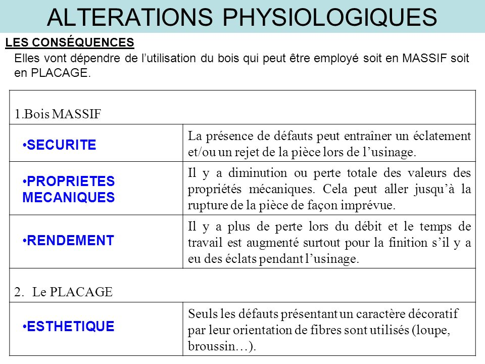 ALTERATIONS PHYSIOLOGIQUES