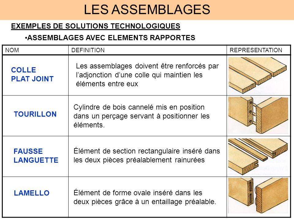 LES ASSEMBLAGES EXEMPLES DE SOLUTIONS TECHNOLOGIQUES