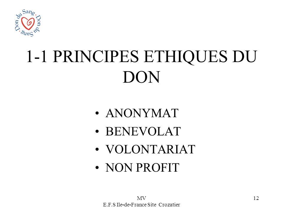 1-1 PRINCIPES ETHIQUES DU DON