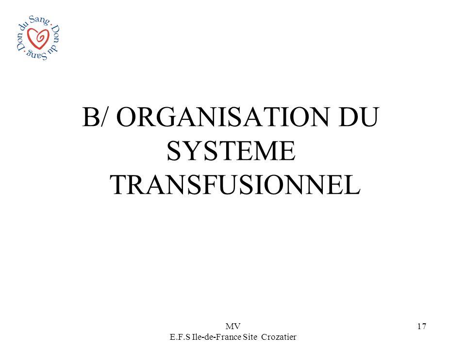 B/ ORGANISATION DU SYSTEME TRANSFUSIONNEL