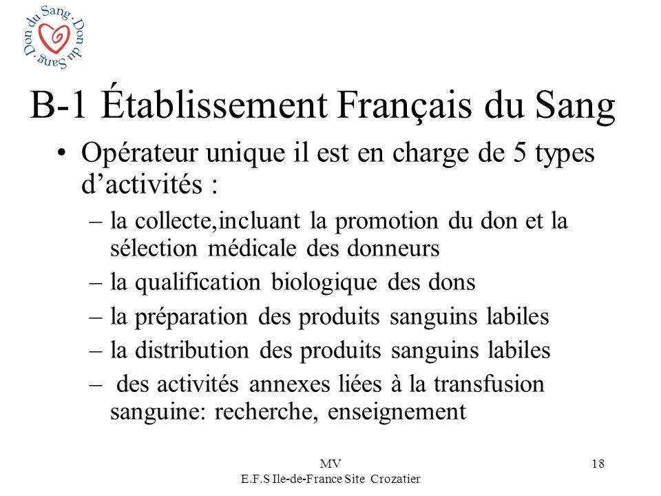 B-1 Établissement Français du Sang
