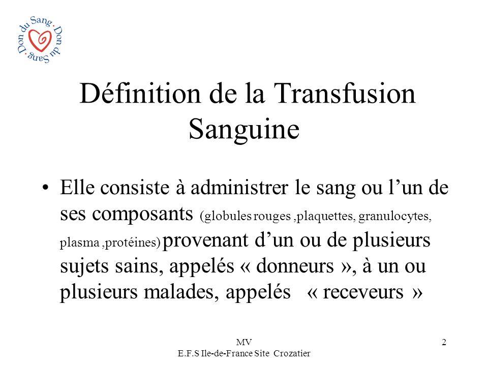 Définition de la Transfusion Sanguine