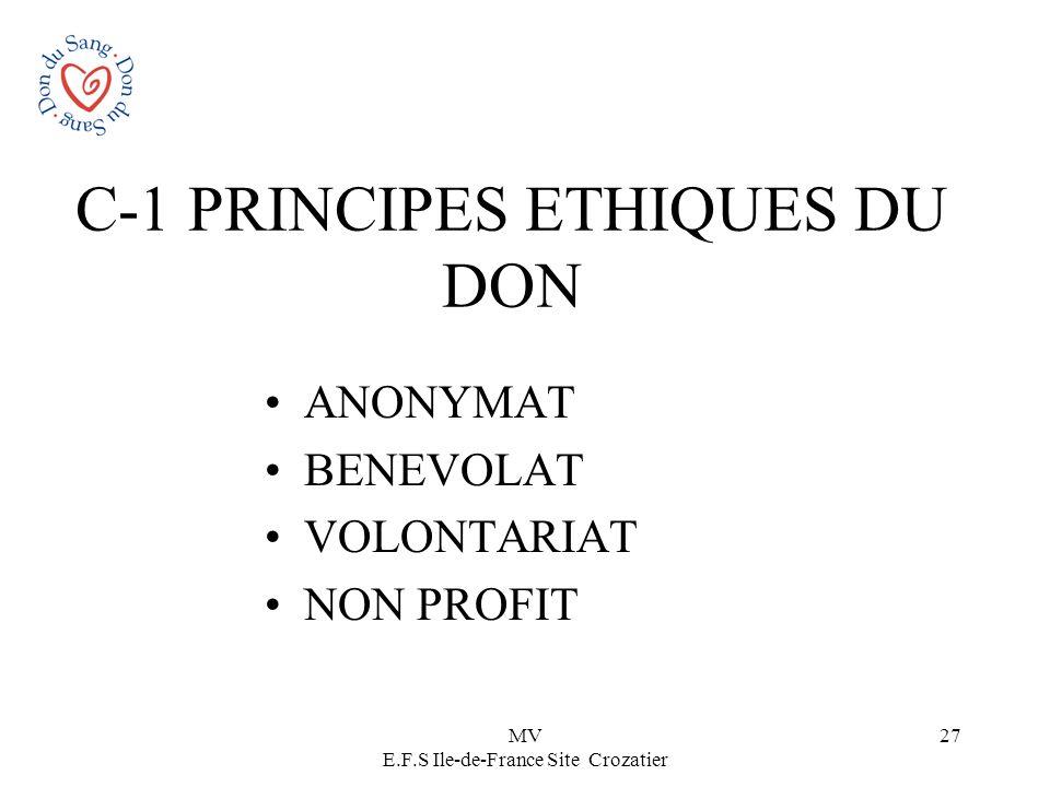 C-1 PRINCIPES ETHIQUES DU DON