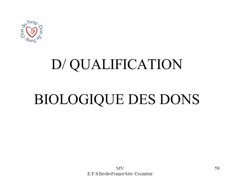 D/ QUALIFICATION BIOLOGIQUE DES DONS