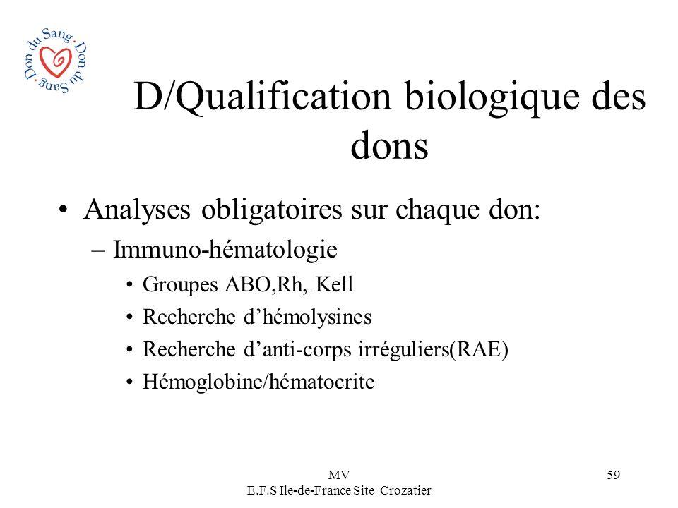 D/Qualification biologique des dons