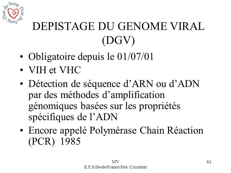 DEPISTAGE DU GENOME VIRAL (DGV)