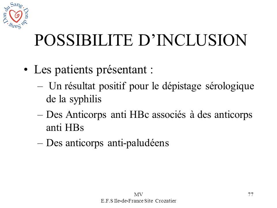 POSSIBILITE D'INCLUSION