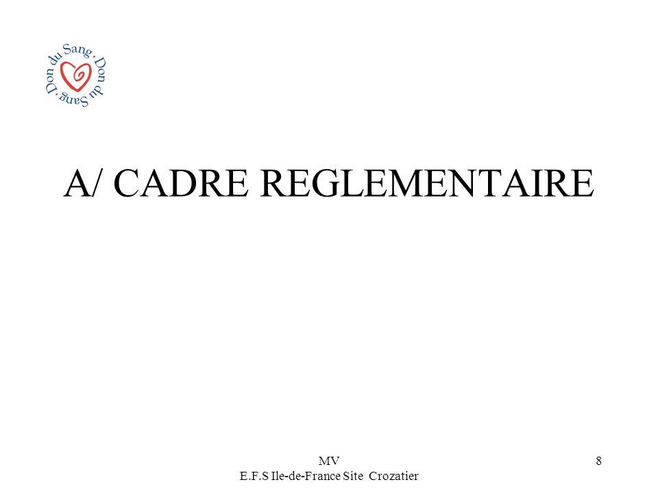 A/ CADRE REGLEMENTAIRE