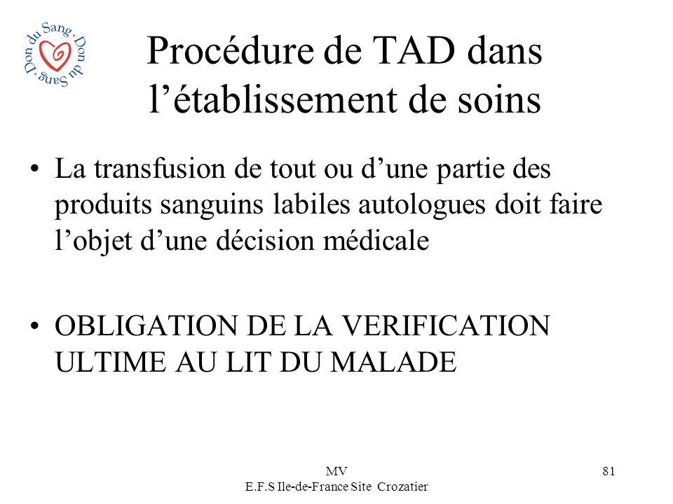 Procédure de TAD dans l'établissement de soins