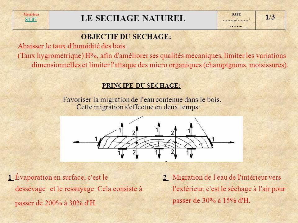 LE SECHAGE NATUREL 1/3 OBJECTIF DU SECHAGE:
