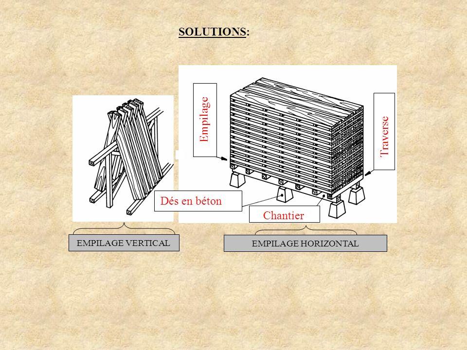 SOLUTIONS: Empilage Traverse Dés en béton Chantier EMPILAGE VERTICAL