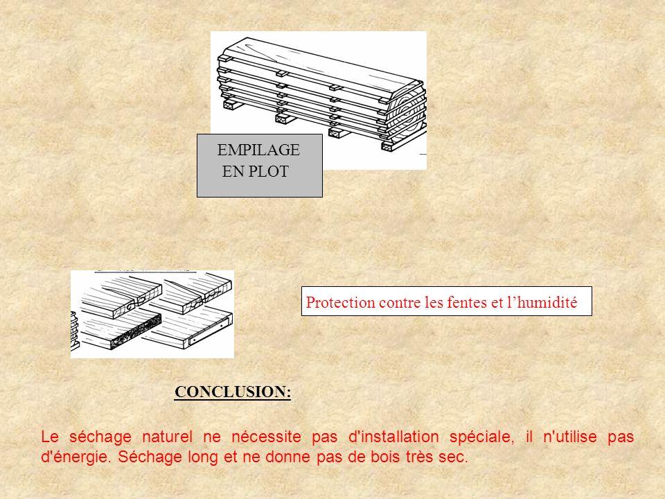 EMPILAGE EN PLOT. Protection contre les fentes et l'humidité. CONCLUSION: