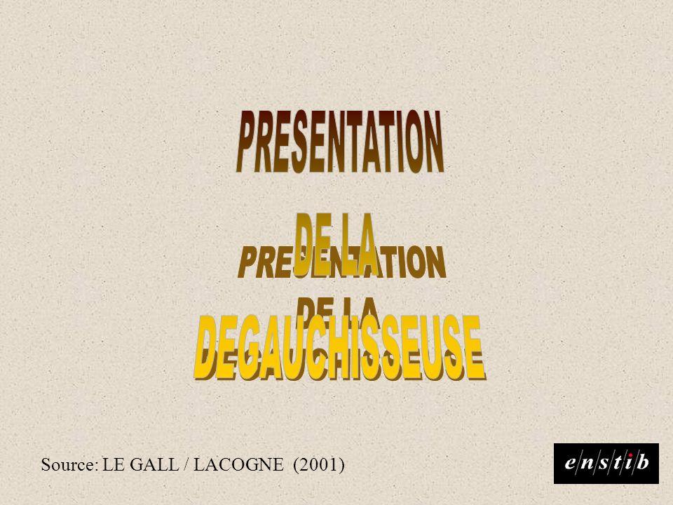 PRESENTATION DE LA DEGAUCHISSEUSE Source: LE GALL / LACOGNE (2001)