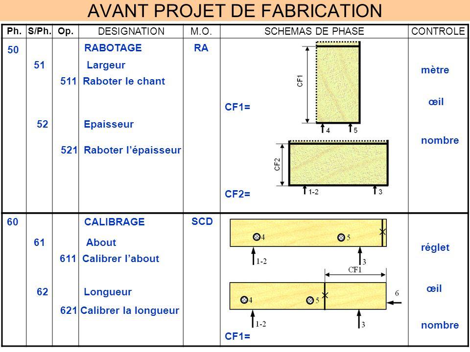 AVANT PROJET DE FABRICATION