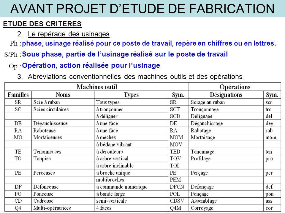 AVANT PROJET D'ETUDE DE FABRICATION