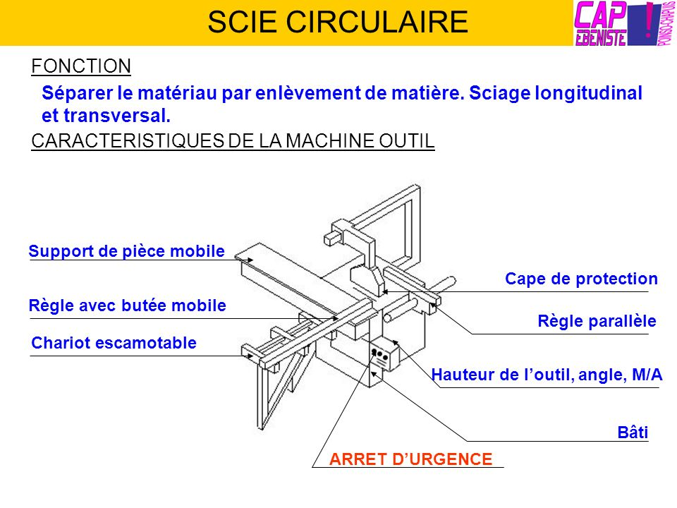 SCIE CIRCULAIRE FONCTION