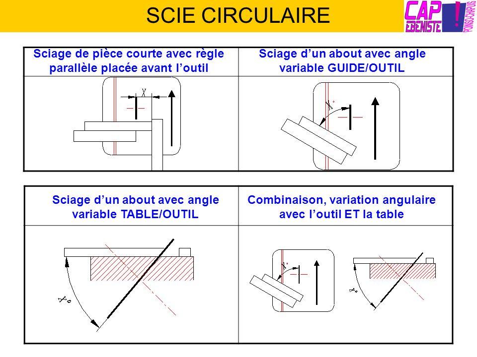 SCIE CIRCULAIRE Sciage de pièce courte avec règle parallèle placée avant l'outil. Sciage d'un about avec angle variable GUIDE/OUTIL.