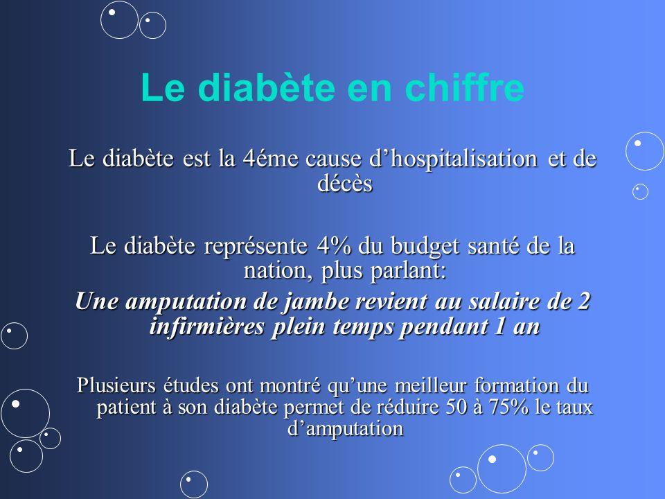 Le diabète en chiffreLe diabète est la 4éme cause d'hospitalisation et de décès.