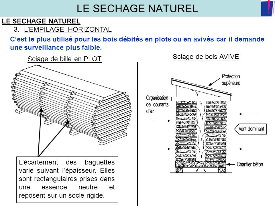 LE SECHAGE NATUREL LE SECHAGE NATUREL L'EMPILAGE HORIZONTAL