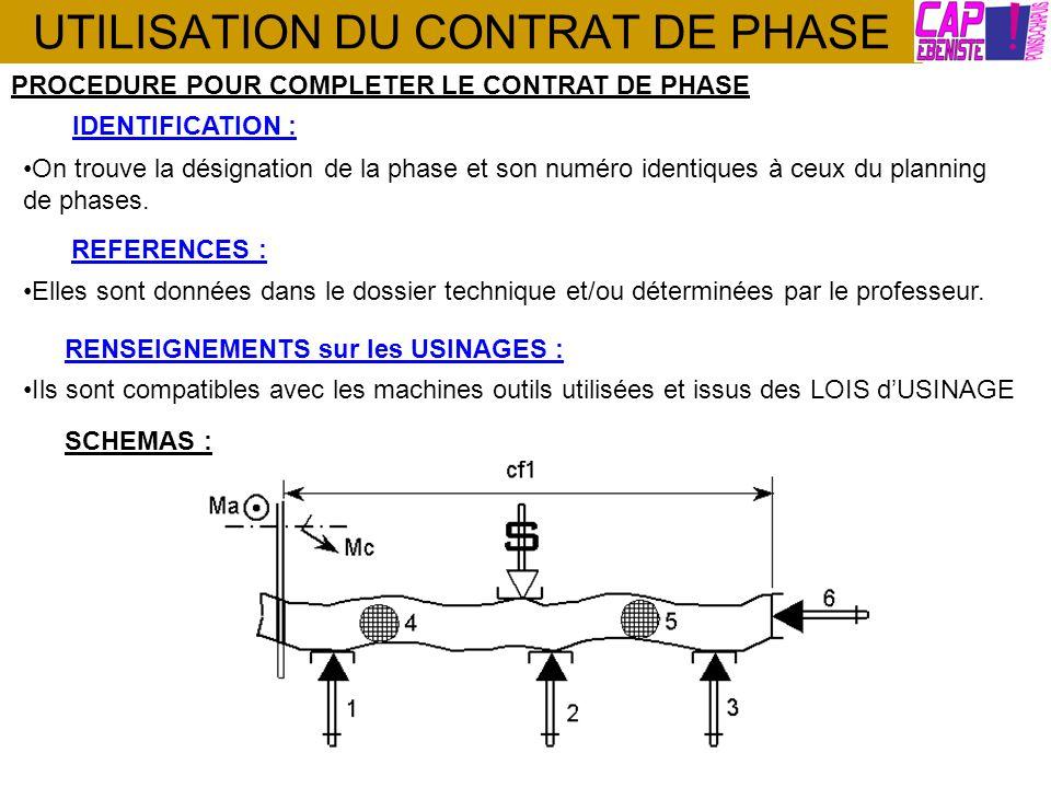 UTILISATION DU CONTRAT DE PHASE