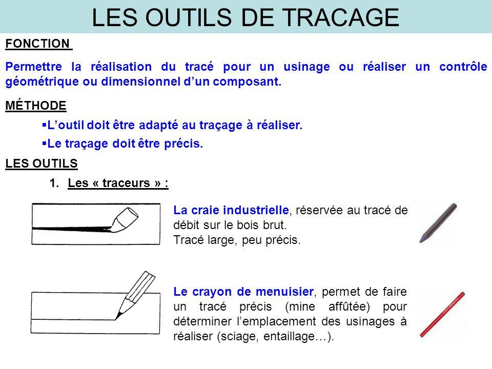 LES OUTILS DE TRACAGE FONCTION