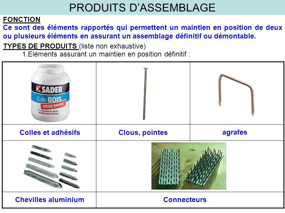 PRODUITS D'ASSEMBLAGE