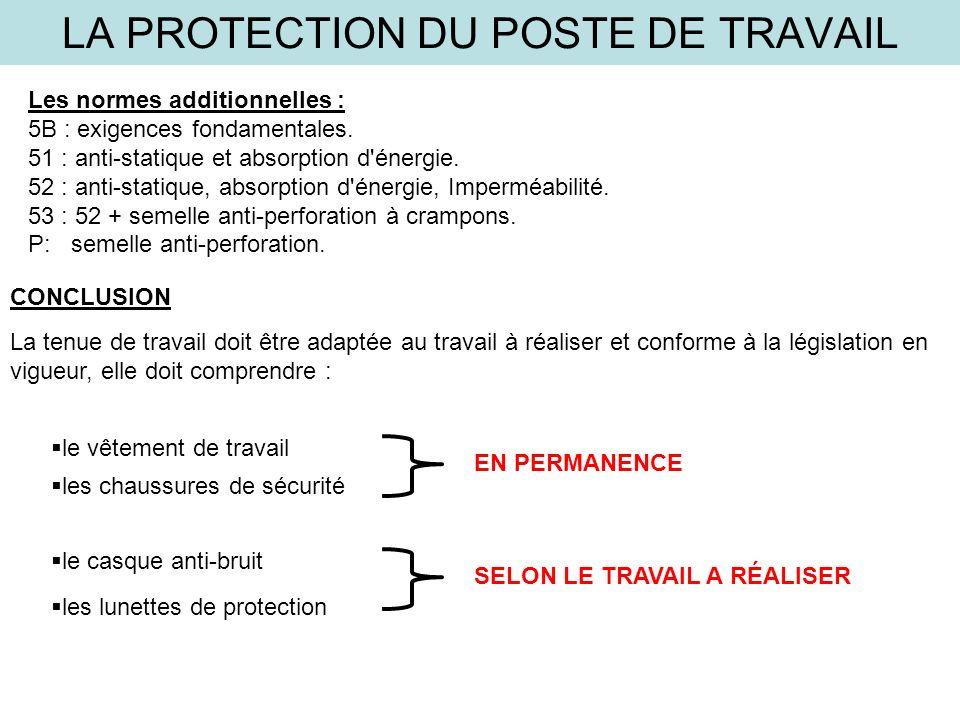 LA PROTECTION DU POSTE DE TRAVAIL