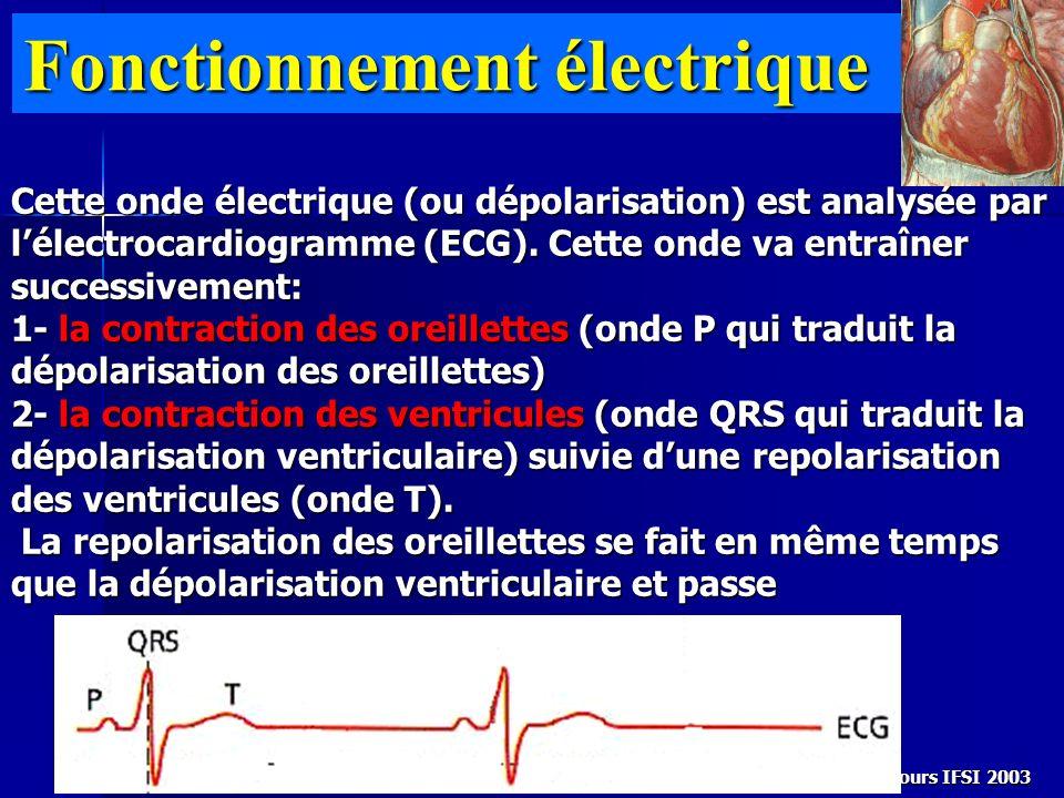 Fonctionnement électrique