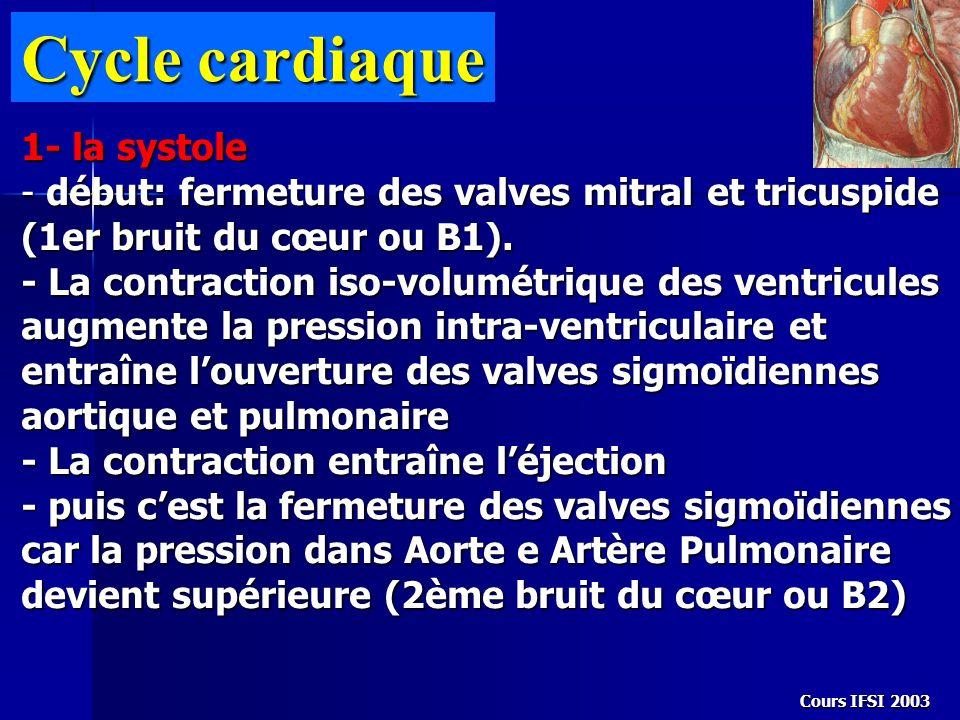 Cycle cardiaque 1- la systole