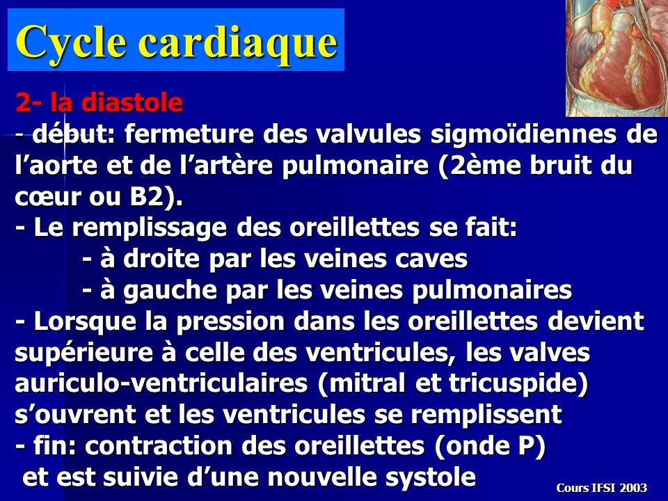 Cycle cardiaque 2- la diastole