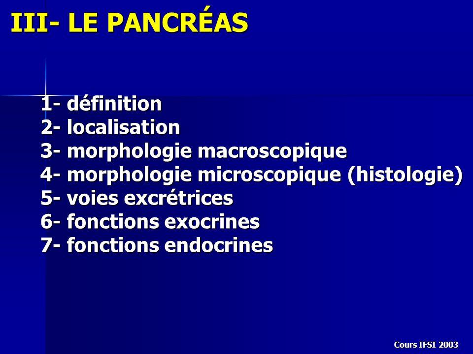 III- LE PANCRÉAS 1- définition 2- localisation