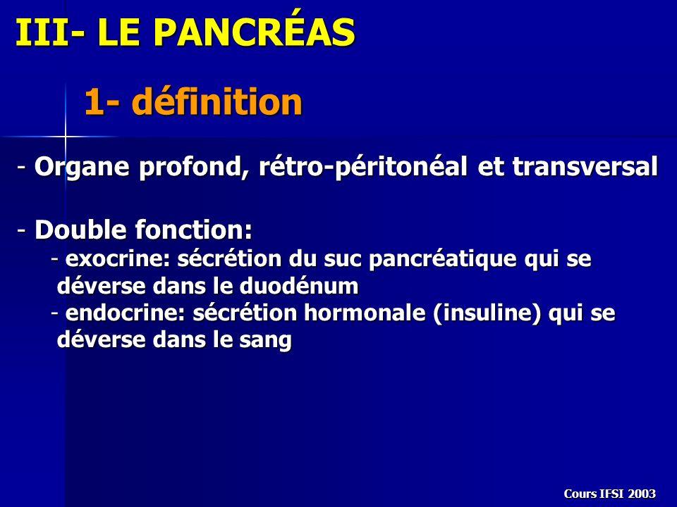 III- LE PANCRÉAS 1- définition