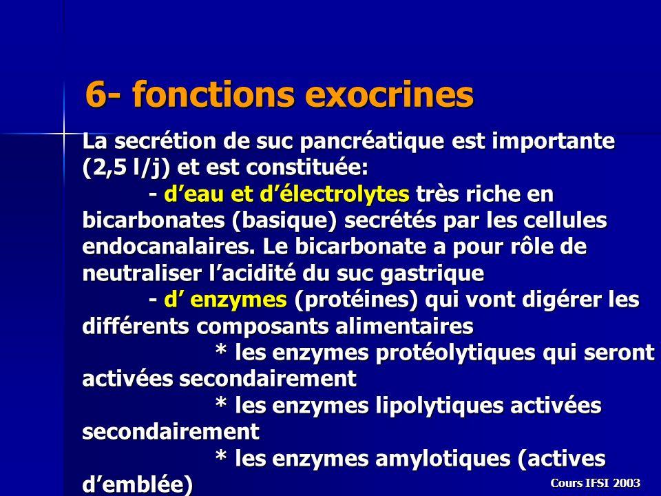 6- fonctions exocrines La secrétion de suc pancréatique est importante (2,5 l/j) et est constituée: