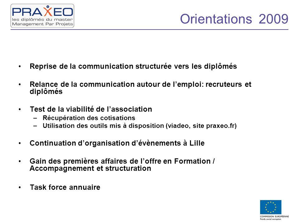 Orientations 2009 Reprise de la communication structurée vers les diplômés. Relance de la communication autour de l'emploi: recruteurs et diplômés.