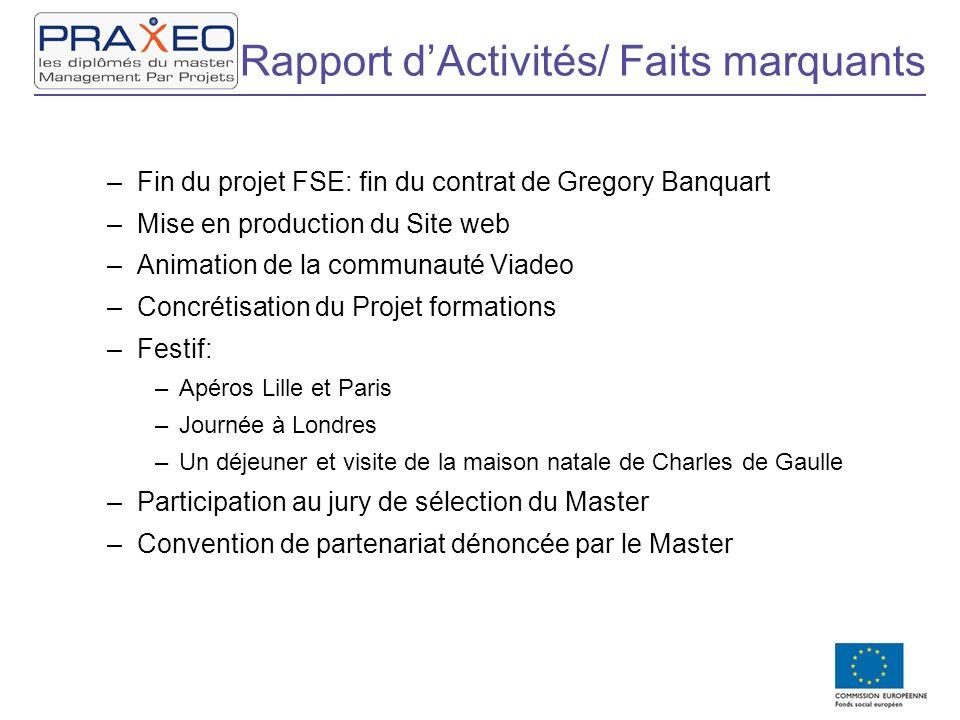 Rapport d'Activités/ Faits marquants
