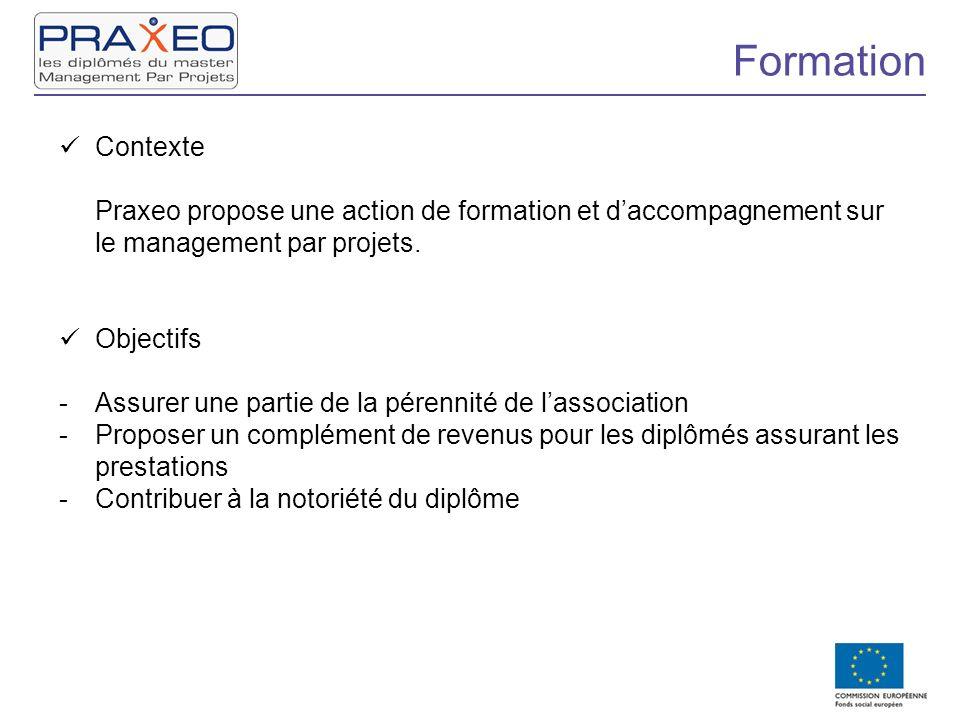 Formation Contexte. Praxeo propose une action de formation et d'accompagnement sur le management par projets.