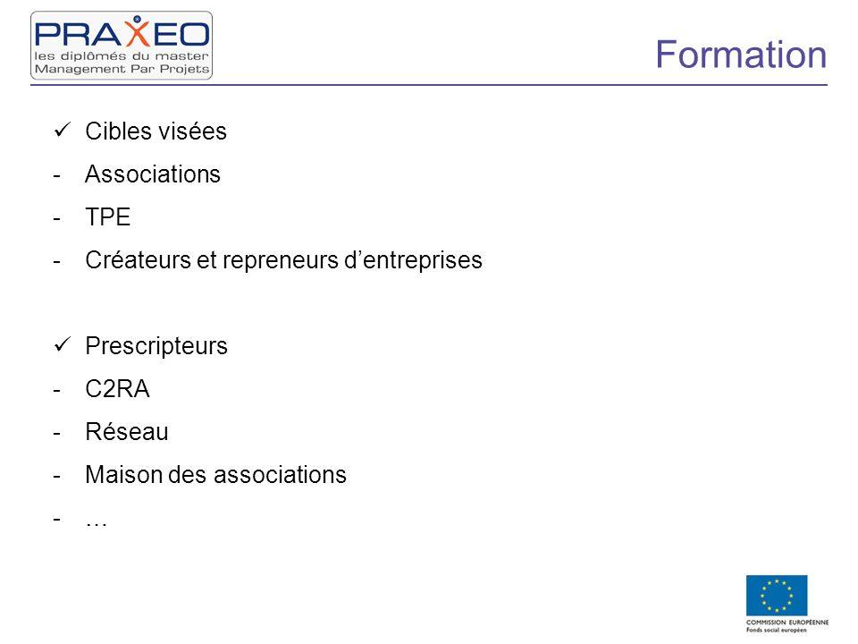 Formation Cibles visées Associations TPE