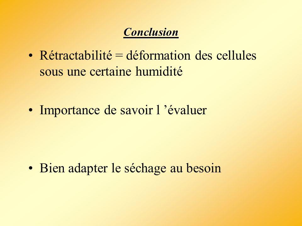 Rétractabilité = déformation des cellules sous une certaine humidité