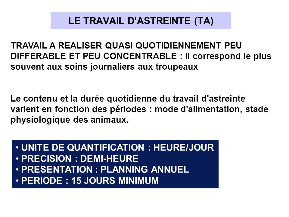 LE TRAVAIL D ASTREINTE (TA)