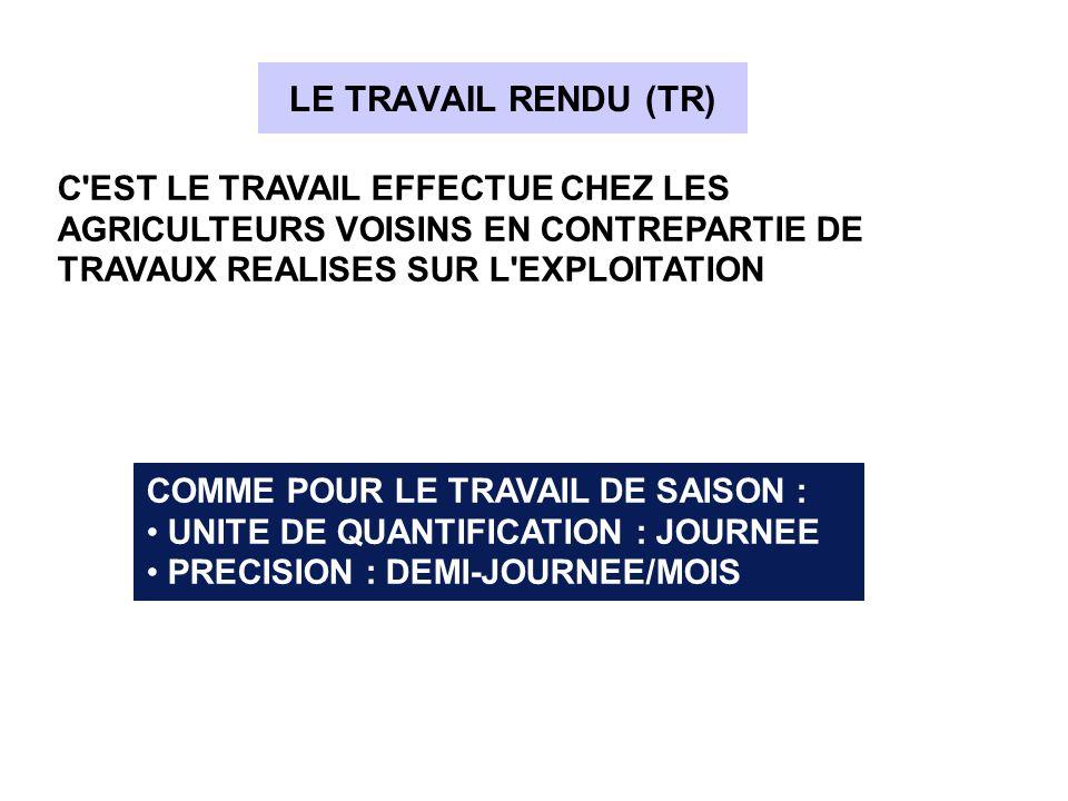 LE TRAVAIL RENDU (TR) C EST LE TRAVAIL EFFECTUE CHEZ LES AGRICULTEURS VOISINS EN CONTREPARTIE DE TRAVAUX REALISES SUR L EXPLOITATION.