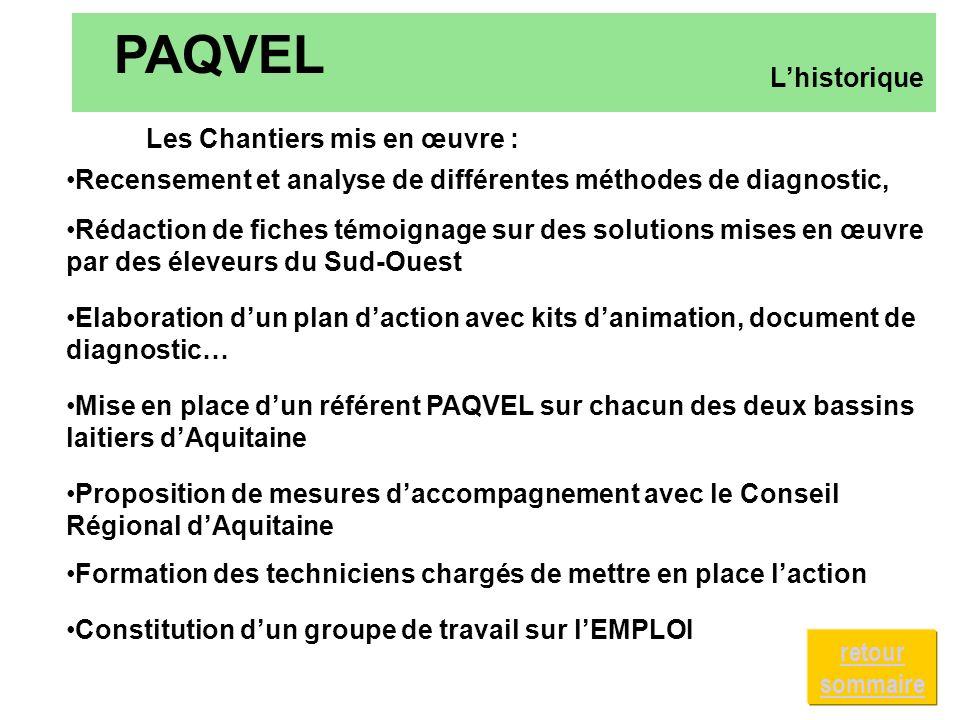 PAQVEL L'historique Les Chantiers mis en œuvre :