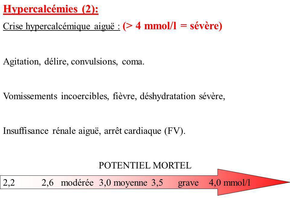 Hypercalcémies (2): Crise hypercalcémique aiguë : (> 4 mmol/l = sévère) Agitation, délire, convulsions, coma.