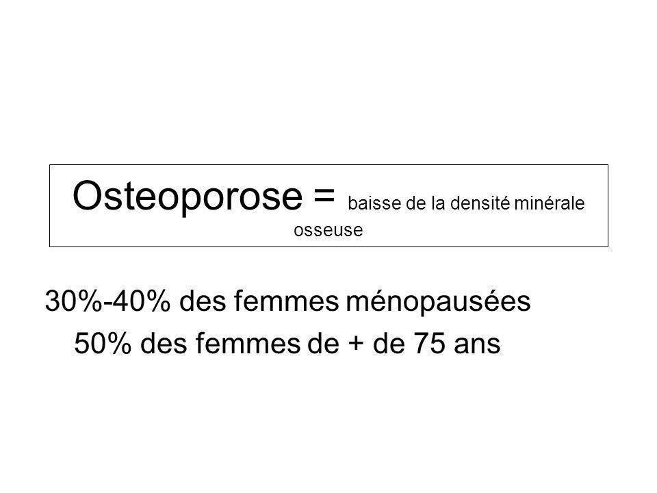 Osteoporose = baisse de la densité minérale osseuse