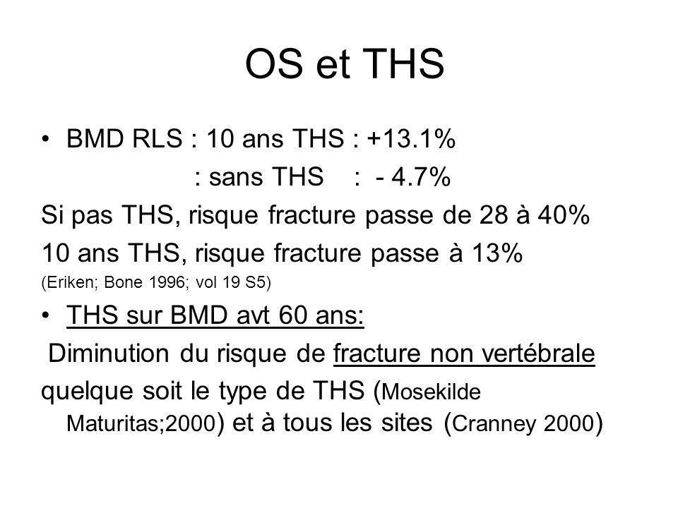 OS et THS BMD RLS : 10 ans THS : +13.1% : sans THS : - 4.7%