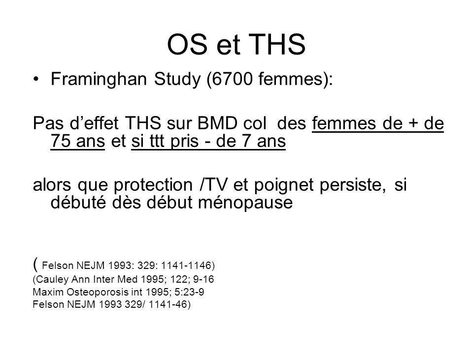 OS et THS Framinghan Study (6700 femmes):