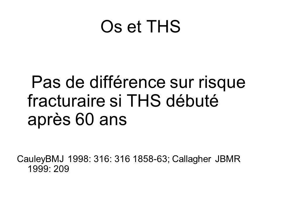 Pas de différence sur risque fracturaire si THS débuté après 60 ans