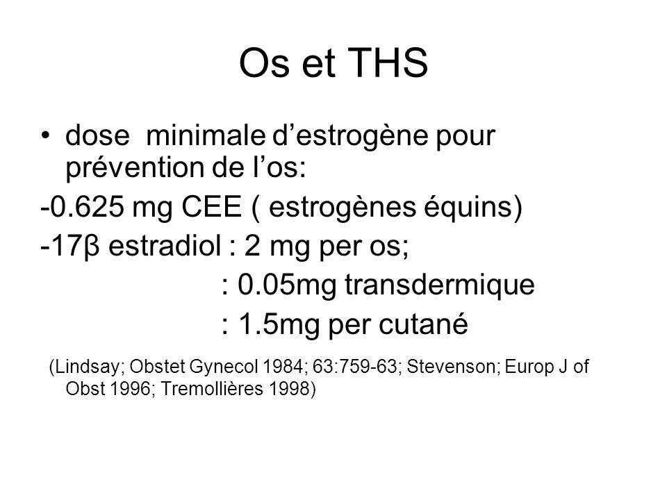 Os et THS dose minimale d'estrogène pour prévention de l'os: