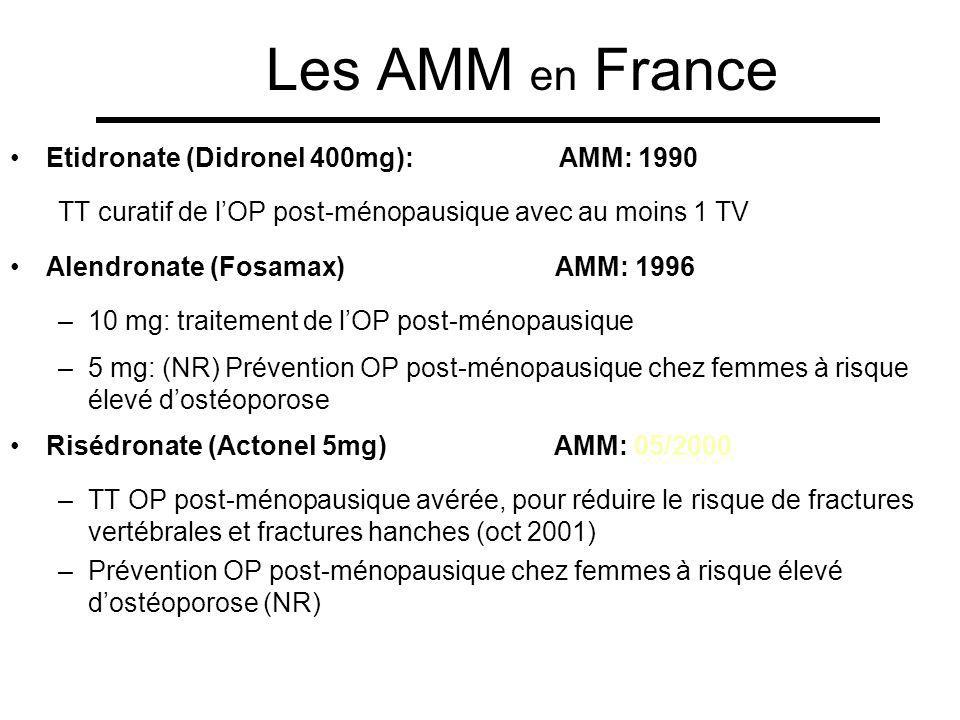 Les AMM en France Etidronate (Didronel 400mg): AMM: 1990
