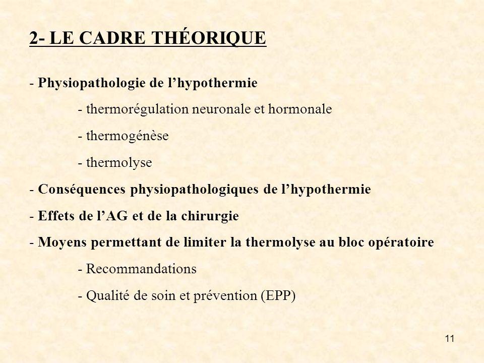 2- LE CADRE THÉORIQUE - Physiopathologie de l'hypothermie